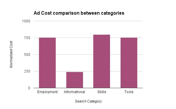 category-ad-split